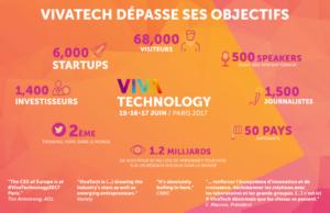 VivaTech in figures