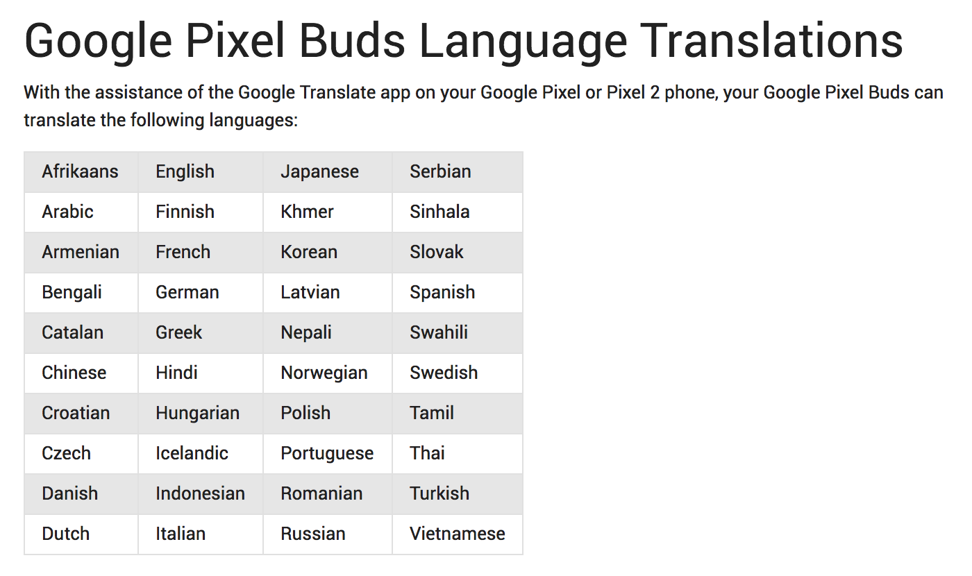 The 40 languages spoken by Google Pixel Buds