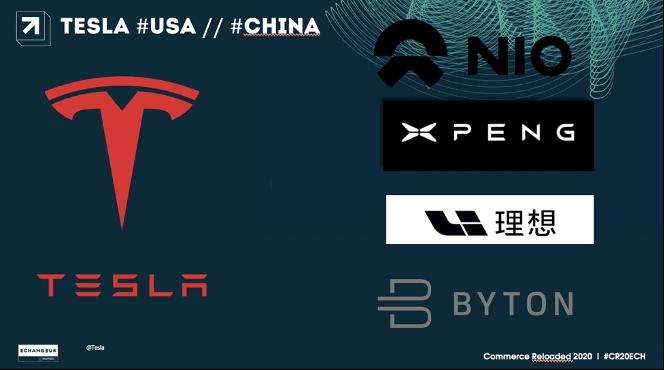Tesla, Nio, Li Auto, Byton