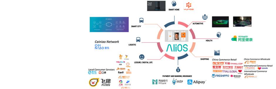 alibaba et les 40 services